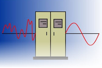 دانلود پروژه انواع هارمونیک های ولتاژ و جریان