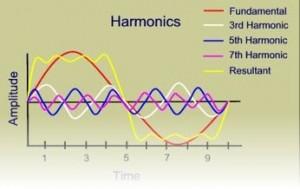 چگونگی تولید و روشهای کاهش هارمونيك
