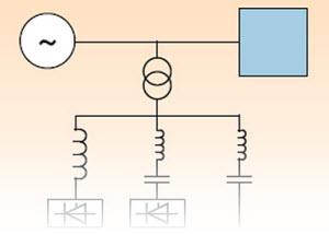 کنترل و پایداری سیستم های قدرت توسط ادوات facts